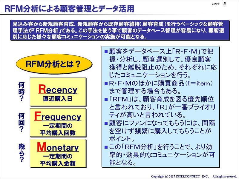 RFM分析による顧客管理とデータ活用