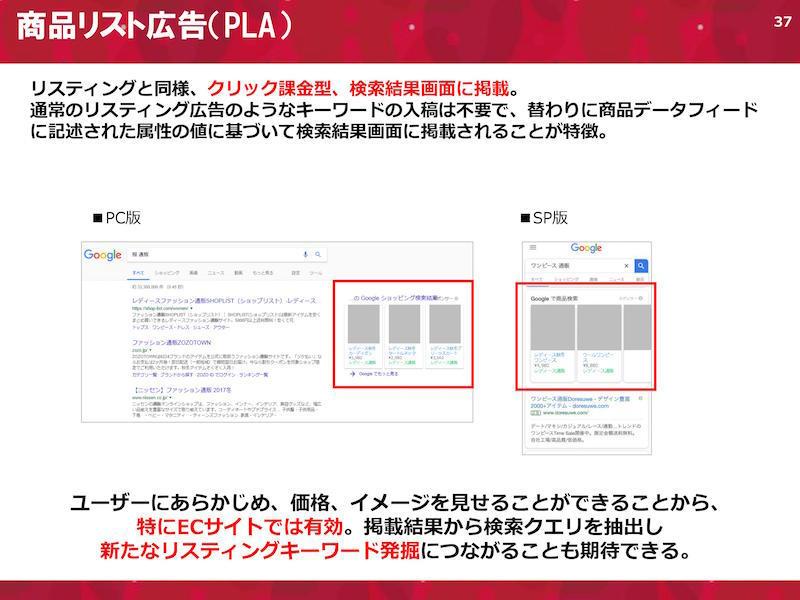 商品リスト広告(PLA)。リスティングと同様、クリック課金型、検索結果画面に掲載。通常のリスティング広告のようなキーワードの入稿は不要で、替わりに商品データフィードに記述された属性の値に基づいて検索結果画面に掲載されることが特徴。ユーザーにあらかじめ、価格、イメージを見せることができることから、特にECサイトでは有効。掲載結果から検索クエリを抽出し新たなリスティングキーワード発掘につながることも期待できる。
