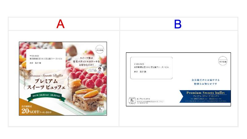 A ホテルのDM/写真&コピーあり B ホテルのDM/写真&コピーなし(シンプルなロゴのみ) DMの比較