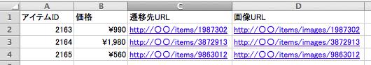 フィードの例。アイテムID、価格、遷移先URL、画像URLをアイテム毎に登録。