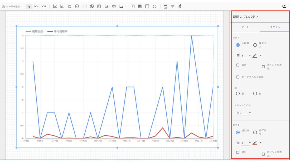 Google Data Studioの使い方 デザイン調整